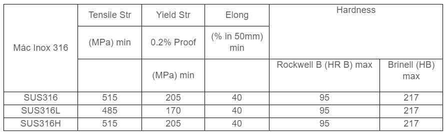 Thuộc tính cơ khí của Inox 316