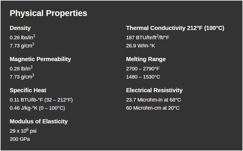 Tính chất vật lý của inox 410S